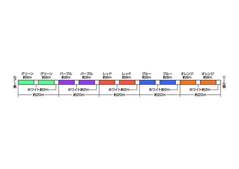 ディープエジングカラーパターン
