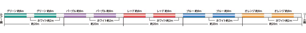 ソルティメイト PEジガーULT 4本組 スローピッチジャーク専用