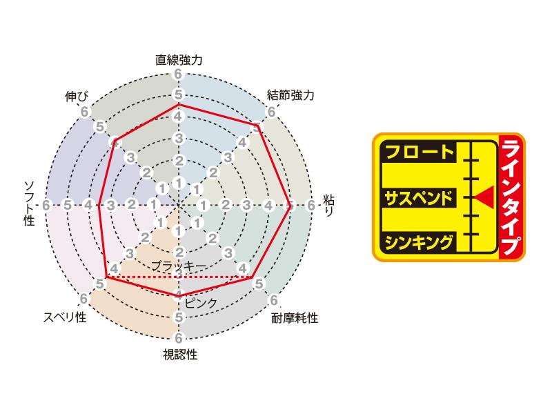 松田スペシャル ブラックストリームマークX