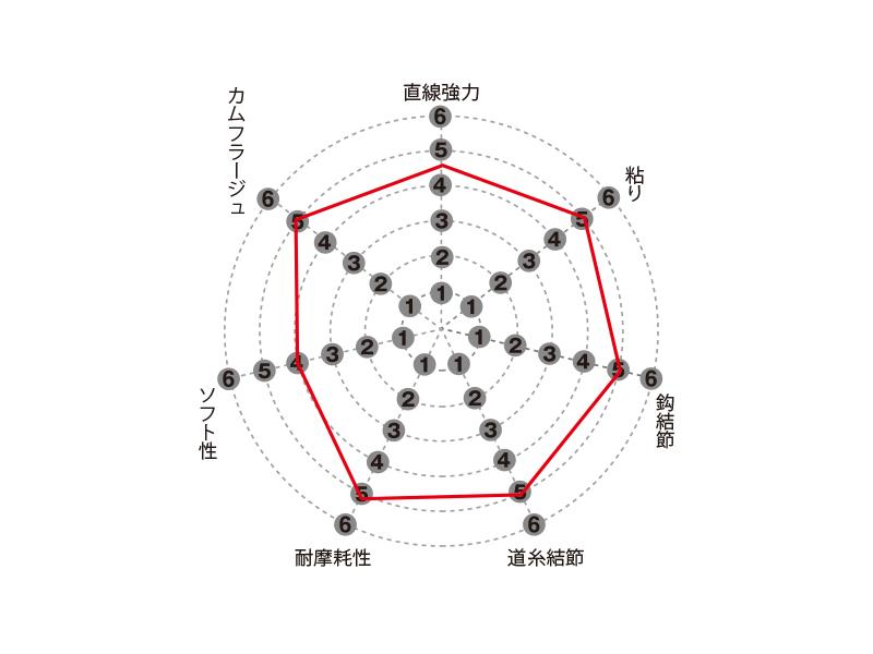 トルネード松田スペシャル ブラックストリーム